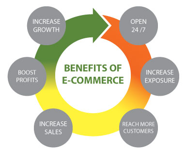 ecommerce-diagram2b