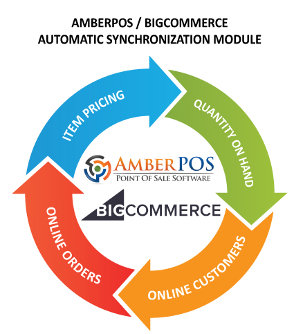 diagram-ecommerce-second2